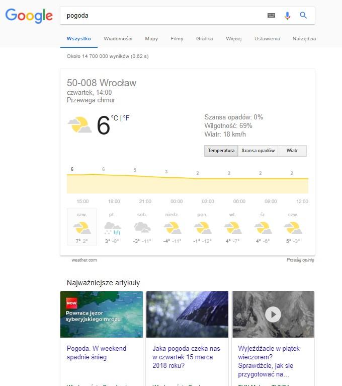 wyniki wyszukiwania pogoda